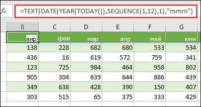 Използвайте комбинация от функциите TEXT, DATE, YEAR, TODAY и поредицата, за да създадете динамичен списък с 12 месеца