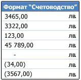 "Числов формат ""Счетоводство"", приложен към клетки"