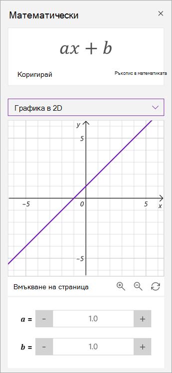 Манипулиране на параметрите на а и б върху графиката.