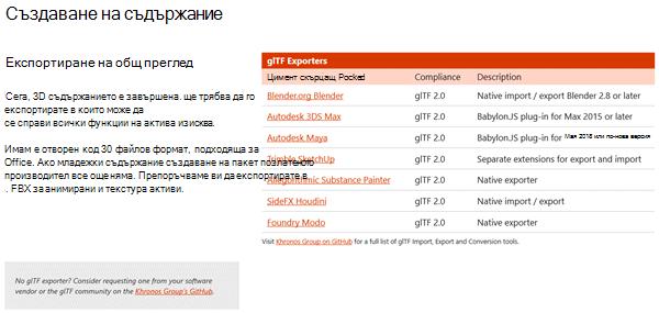 Екранна снимка от секцията за създаване на съдържание на указания за 3D съдържание