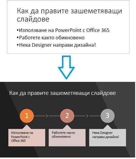 PowerPoint Designer може да превърне текст, описващ процес, в графика.
