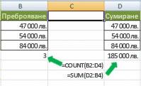 Разликата между преброяване и сумиране