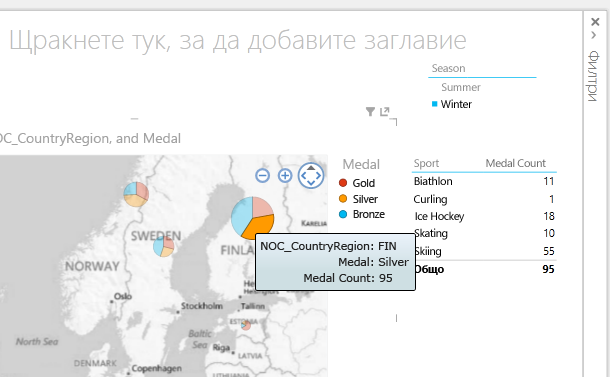 сегментаторите, таблиците и картите са интерактивни в power view
