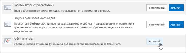Функция на колекцията сайтове разрешаването на работни потоци