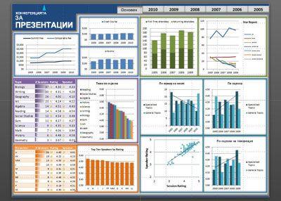 Интерактивно табло