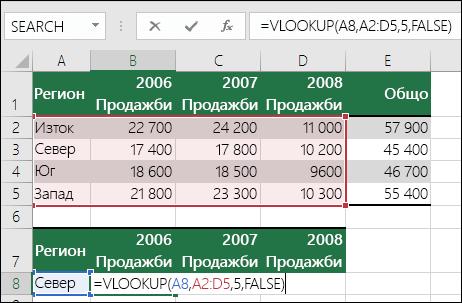 Пример за формула VLOOKUP с неправилен диапазон.  Формулата е =VLOOKUP(A8;A2:D5;5;FALSE).  Няма петата колона в диапазона на VLOOKUP, така че 5 води до грешка #REF!.