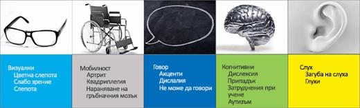 Екранна снимка на потребителски сценарии за Accessibiltiy: визуална, мобилност, говор, когнитивен, слух