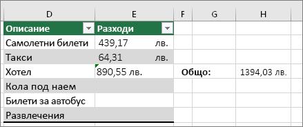 Грешката #VALUE! изчезва и е заместена с резултата от формулата. Зелена триъгълник в клетка E4