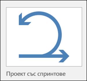 Спринтове шаблон на проект