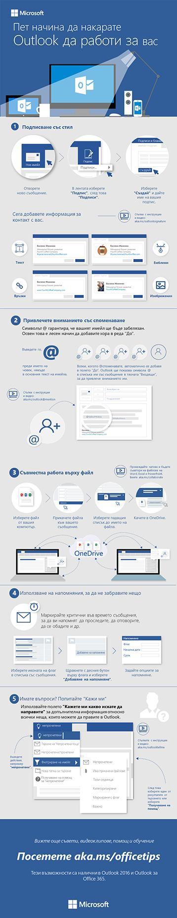 5 стъпки за по-успешни имейли в Outlook 2016