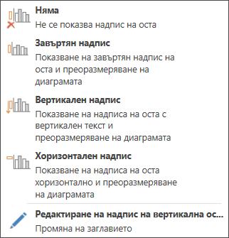 Опции за надписа на вертикалната ос