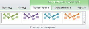 Инструменти за диаграма