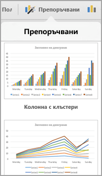 Препоръчителни диаграми дизайни