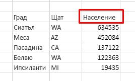 Таблицата има 3 колони: Град, държава, население. Низходящо сортиране по население.