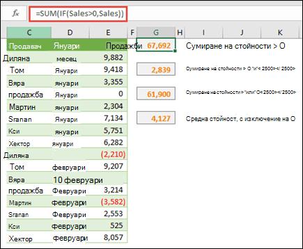 Можете да използвате масиви за изчисляване на базата на определени условия. = SUM (IF (продажби>0; продажби)) ще сумира всички стойности, по-големи от 0 в диапазон, наречен Sales.