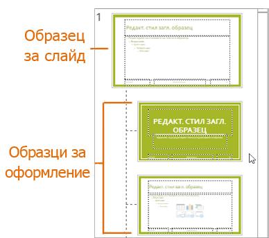 "Образец на слайд с оформления в изгледа ""Образец на слайд"" на PowerPoint"