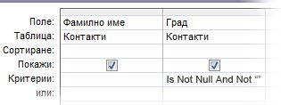 конструкторът на заявки с критерий полето за града да не е нито null, нито празно.