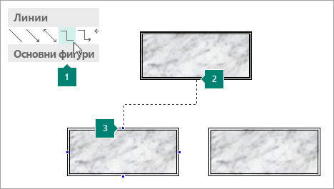 Свързване на фигури на свързващите линии