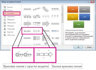 Времеви линии с графика SmartArt