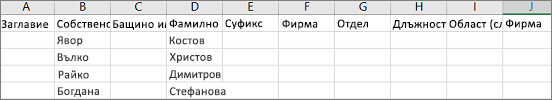 Пример за файла Outlook.csv, отворен в Excel