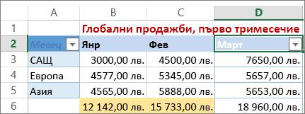 прилагане на потребителски филтър за числови стойности