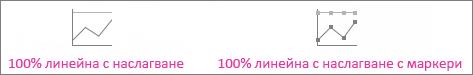 100% линейна диаграма с наслагване и 100% линейна диаграма с наслагване с маркери