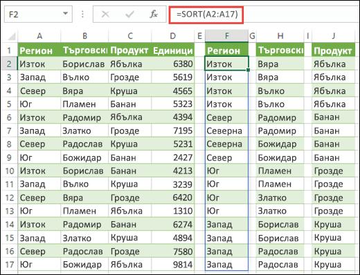 Използвайте функцията SORT, за да сортирате диапазони от данни. Тук използвахме =SORT(A2:A17), за да сортираме област, след това копирахме клетки H2 и J2, за да сортираме име на търговски представител и продукт.