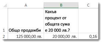 125 000 лв. в клетка A2, 20 000 лв. в клетка B2 и 0,16 в клетка C3