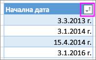 Дати, които са сортирани във възходящ ред от най-старата към най-новата
