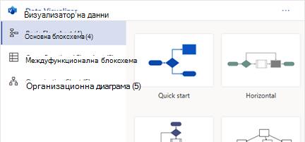 Създаване на диаграма на Visio в Excel