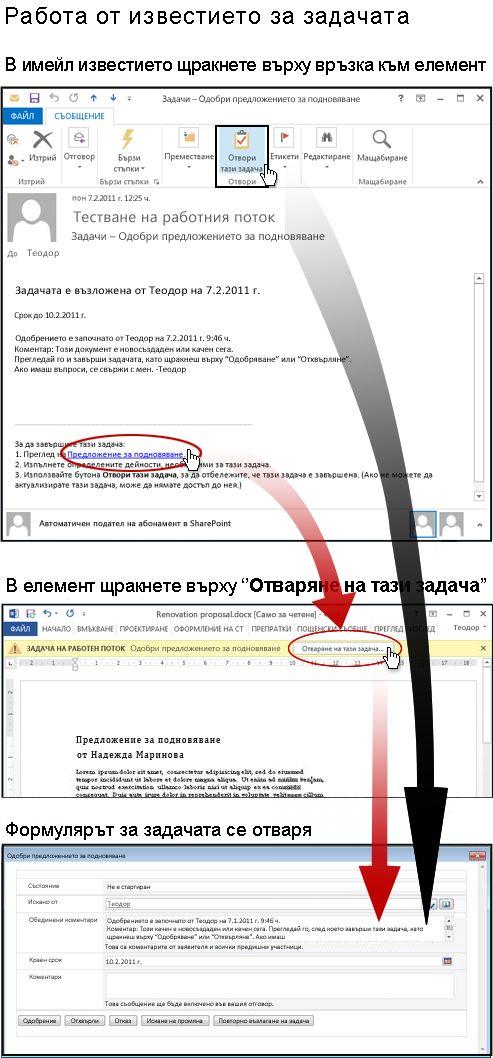 Достъп до елемент и формуляр за задача от имейл с уведомяване за задача