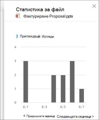 Екранна снимка на преглеждане на дейност във файл
