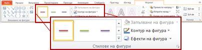 Разделът ''Форматиране'' под ''Инструменти за рисуване'' в PowerPoint 2010.