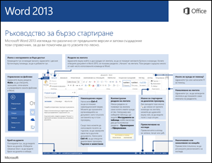 Ръководство за бързо стартиране в Word 2013