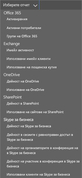 Снимка на екрана: Office 365 на отчети на имейл клиенти използват падащия списък