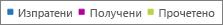Отчети на Office 365 – филтриране на диаграми за определени свързани данни