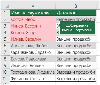 Условно форматиране с дублиращи се стойности, сортирани в горната част на списък