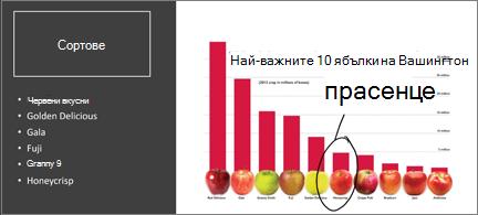 Стълбовидна диаграма с първите 10 ябълки. Една е оградена с мастило и Анотирана с любимия ми!