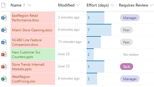 Форматирани колони в SharePoint с документи