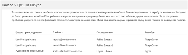 Страница за грешки на инструмента за синхронизиране на Azure Active Directory