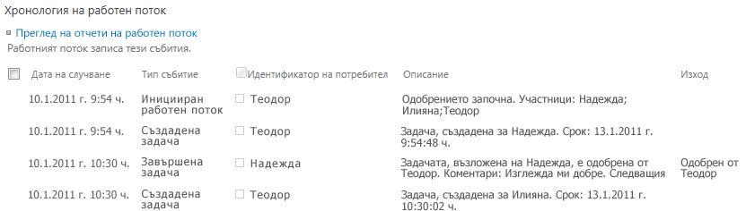 Секцията ''Хронология на работния поток'' от страницата ''Състояние на работния поток''