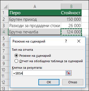 Сценарий Резюме диалогов прозорец