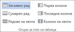 """Екранна снимка на групата """"Опции за стилове на таблица"""" в раздела """"Инструменти за таблица – Проектиране"""" с избрана опция """"Заглавен ред""""."""