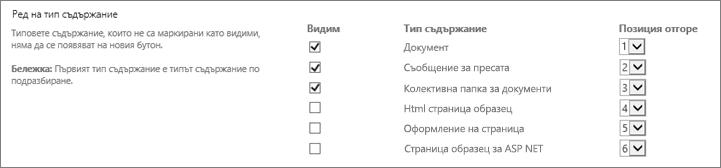Нов документ промяна в реда или скриване на екрана Опции