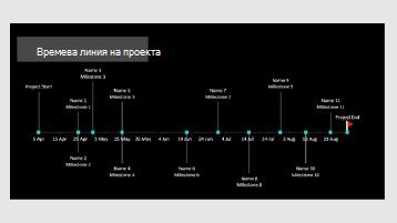 Шаблон за проект времева скала