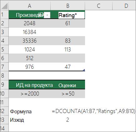 Пример за функция DCOUNTA