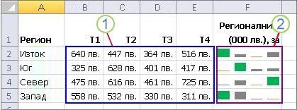 Група блещукащи линии и техните данни