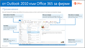Миниатюра за ръководството за преминаване от Outlook 2010 към Office 365