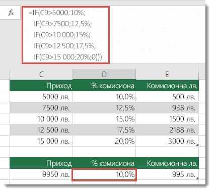 Формулата в клетка D9 е с грешна последователност: =IF(C9>5000;10%;IF(C9>7500;12,5%;IF(C9>10000;15%;IF(C9>12500;17,5%;IF(C9>15000;20%;0)))))