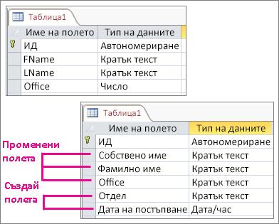 Първоначална и модифицирана таблица